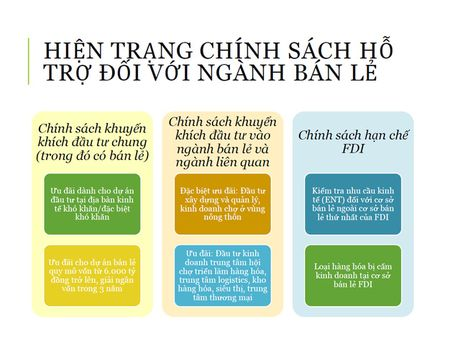 """""""Khong gian chinh sach de ho tro doanh nghiep Viet Nam bi han che di rat nhieu"""" - Anh 4"""