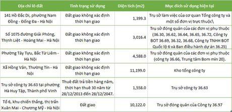 'Goc toi' thuy dien Nam Mo: 'Nong' kien tung phi nhan cong phi ly! - Anh 2