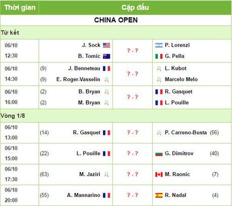 China Open ngay 4: Nadal tiep da hung phan - Anh 2