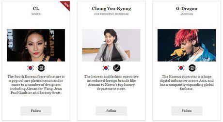Bo me chong Ha Tang lot top 500 nhan vat anh huong nhat nganh thoi trang TG - Anh 3