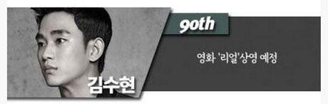 G-Dragon, Lay (EXO), Yoona, Song Joong Ki, Lee Jun Ki la nhung sao Han noi tieng nhat Trung Quoc - Anh 10
