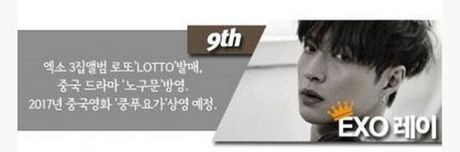 G-Dragon, Lay (EXO), Yoona, Song Joong Ki, Lee Jun Ki la nhung sao Han noi tieng nhat Trung Quoc - Anh 1