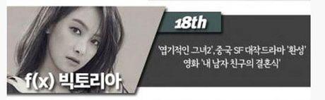 G-Dragon, Lay (EXO), Yoona, Song Joong Ki, Lee Jun Ki la nhung sao Han noi tieng nhat Trung Quoc - Anh 2