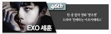 G-Dragon, Lay (EXO), Yoona, Song Joong Ki, Lee Jun Ki la nhung sao Han noi tieng nhat Trung Quoc - Anh 4