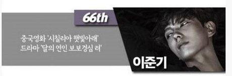 G-Dragon, Lay (EXO), Yoona, Song Joong Ki, Lee Jun Ki la nhung sao Han noi tieng nhat Trung Quoc - Anh 7