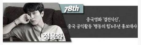 G-Dragon, Lay (EXO), Yoona, Song Joong Ki, Lee Jun Ki la nhung sao Han noi tieng nhat Trung Quoc - Anh 8