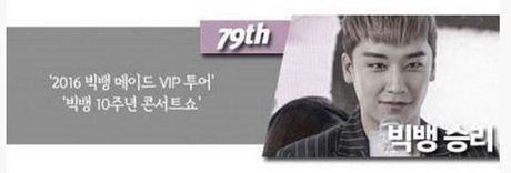 G-Dragon, Lay (EXO), Yoona, Song Joong Ki, Lee Jun Ki la nhung sao Han noi tieng nhat Trung Quoc - Anh 9