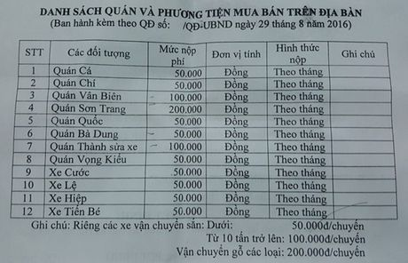 Quang Tri: Huy thu 'phi' oto tai, xa phai tra lai tien cho chu xe - Anh 1