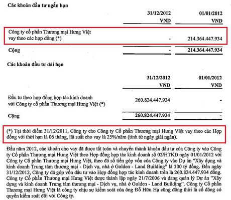 Tap doan Hoang Huy: Lanh dao cong ty nghin ty, thu nhap 6,5 trieu dong/ thang - Anh 4