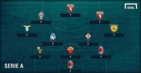 Doi hinh tieu bieu Serie A sau 7 vong dau - Anh 1