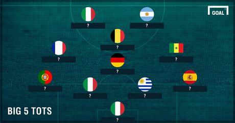 Doi hinh xuat sac nhat 5 giai VDQG chau Au: Vinh danh Balotelli - Anh 1
