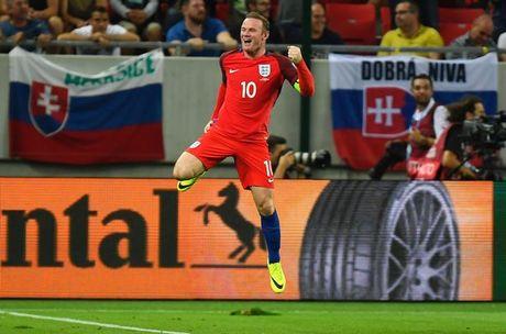 Lich thi dau va phat song truc tiep vong loai World Cup 2018 dem 8/10 - Anh 1