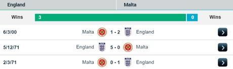 23h00 ngay 08/10/2016, Anh vs Malta: Tam su dung day sau khung hoang - Anh 1