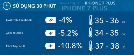 Danh gia chi tiet pin iPhone 7 Plus - hon 18 tieng su dung hon hop, lau hon 6s Plus - Anh 2