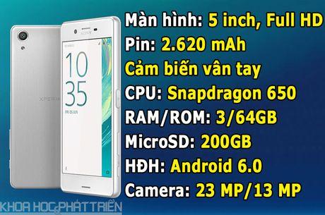 Smartphone chuyen chup anh cua Sony giam gia 2 trieu dong - Anh 1