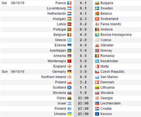 Lewandowski lap hat-trick, Ba Lan quat nga Dan Mach voi chien thang 3-2 - Anh 3