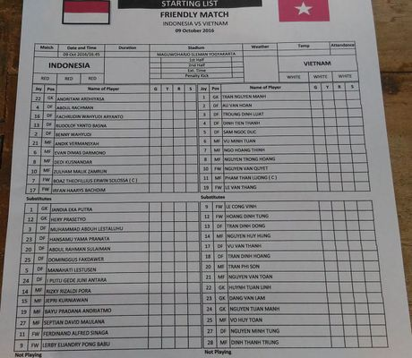 Indonesia vs DTVN (0-2, H1): Van Thang, Minh Tuan ghi ban - Anh 3