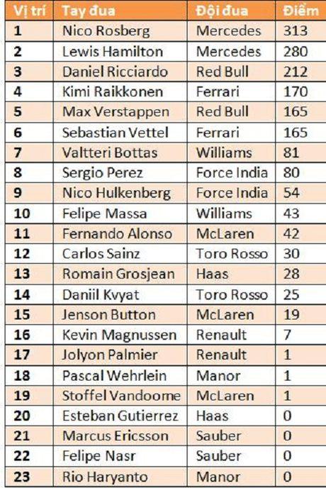 Nico Rosberg ve nhat o chang dua Nhat Ban GP - Anh 3