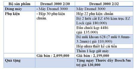 Bo San pham Dremel 3000 2/32 Promotion Kit – su khac biet va tien loi cho cac tin do dam me DIY - Anh 10