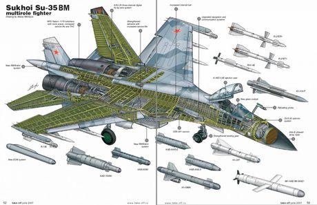 Trung Quoc mua lo Su-35 voi chi tiet hien thi dac biet trong khoang lai - Anh 1