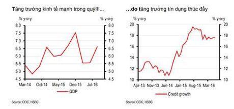 HSBC: Linh vuc ngan hang van tiep tuc dat ra nhung thach thuc - Anh 2