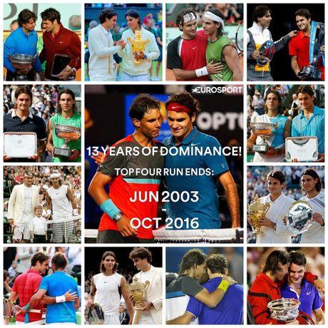 Federer va Nadal bi danh bat khoi top 4 sau 13 nam - Anh 1