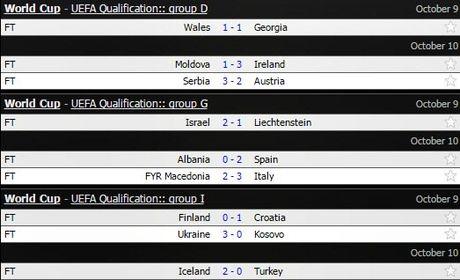 Gareth Bale ghi ban, xu Wales van chia diem truoc Georgia - Anh 2