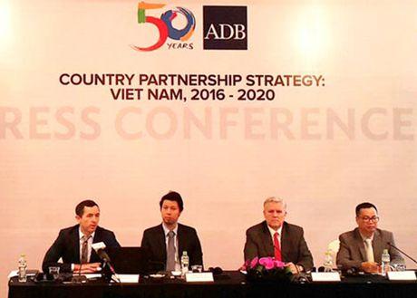 ADB du kien danh cho Viet Nam khoan tin dung 6,4 ty USD - Anh 1