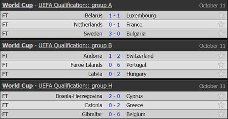VL World Cup: Sieu pham cua Pogba, Benteke lap ky luc - Anh 2