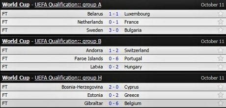 Benteke lap hat-trick, Bi 'nghien nat' Gibraltar - Anh 2