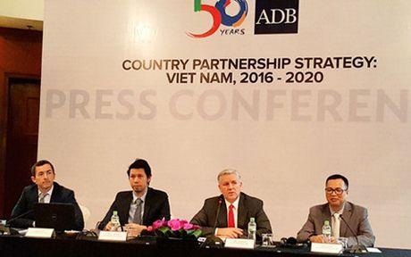 ADB de xuat ho tro Viet Nam tren 3 tru cot - Anh 1