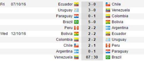 Cu dup cua Vidal giup Chile kich tinh ha Peru - Anh 4