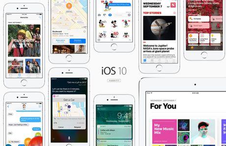 iOS 10 co hon 54% thi phan nguoi dung iOS - Anh 1