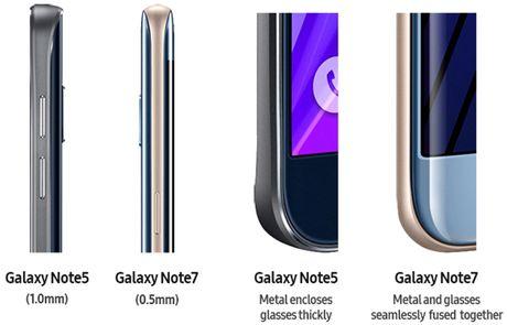 Dau la nguyen nhan that su khien cho Galaxy Note 7 bi chay no? - Anh 2