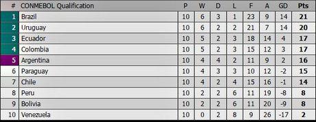 Arturo Vidal lap cu dup giai cuu Chile - Anh 3