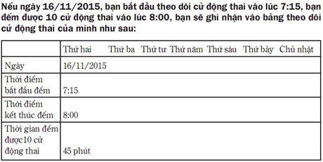 Theo doi cu dong thai nhi - Anh 4