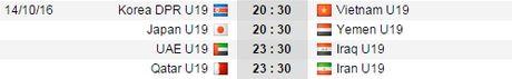 Ket qua, lich thi dau vong bang giai U19 chau A 2016 (ngay 14.10) - Anh 3