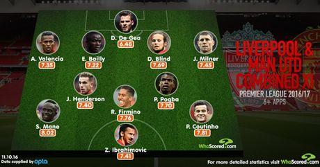 Doi hinh ket hop Liverpool vs M.U: Hang cong sieu khung - Anh 5