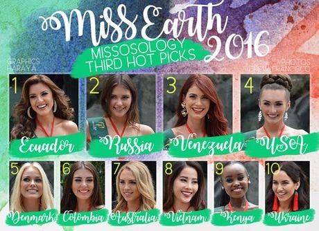 Nam Em duoc du doan vao Top 8 Miss Earth 2016 - Anh 1