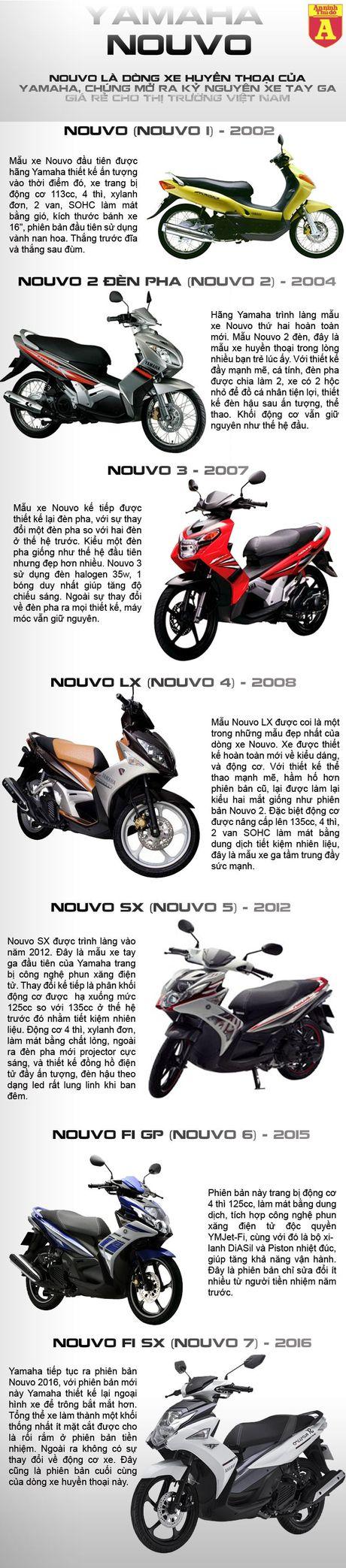 Yamaha Nouvo - Chia tay mot dong xe huyen thoai - Anh 1