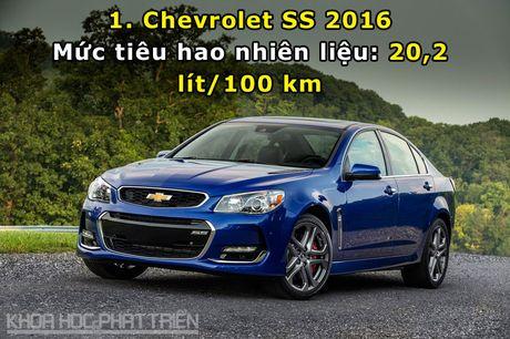 Top 10 xe sedan tieu ton nhien lieu nhat the gioi - Anh 1