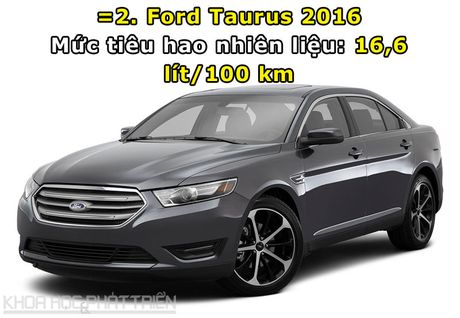 Top 10 xe sedan tieu ton nhien lieu nhat the gioi - Anh 2