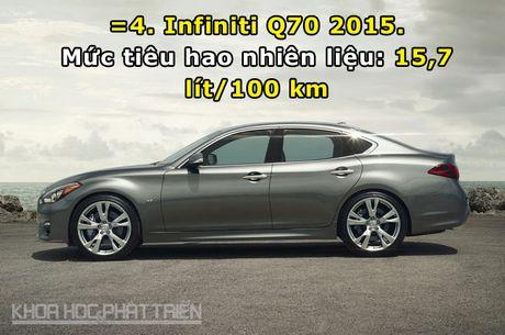 Top 10 xe sedan tieu ton nhien lieu nhat the gioi - Anh 4