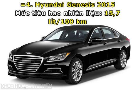 Top 10 xe sedan tieu ton nhien lieu nhat the gioi - Anh 5