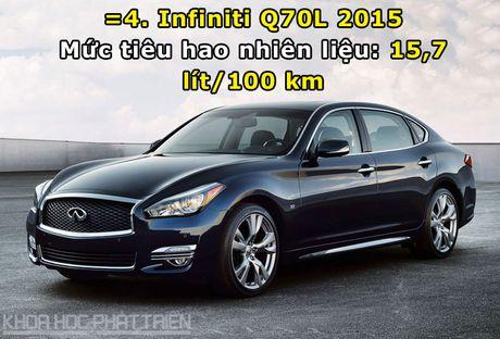 Top 10 xe sedan tieu ton nhien lieu nhat the gioi - Anh 6