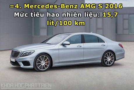 Top 10 xe sedan tieu ton nhien lieu nhat the gioi - Anh 7