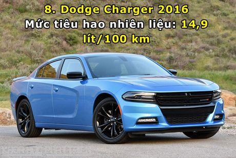 Top 10 xe sedan tieu ton nhien lieu nhat the gioi - Anh 8