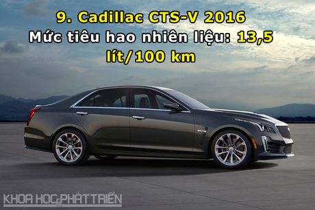 Top 10 xe sedan tieu ton nhien lieu nhat the gioi - Anh 9