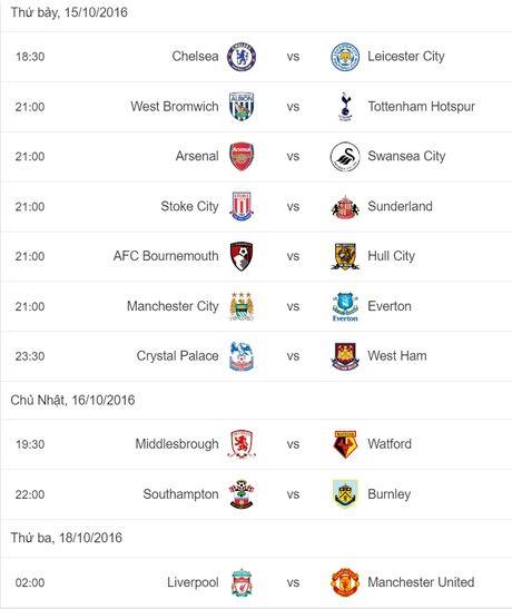 21h00 ngay 15/10, Manchester City vs Everton: Khong Minh dai chien Tu Ma Y - Anh 4