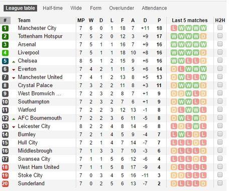 Ngay Leicester City bi lot mat na - Anh 4